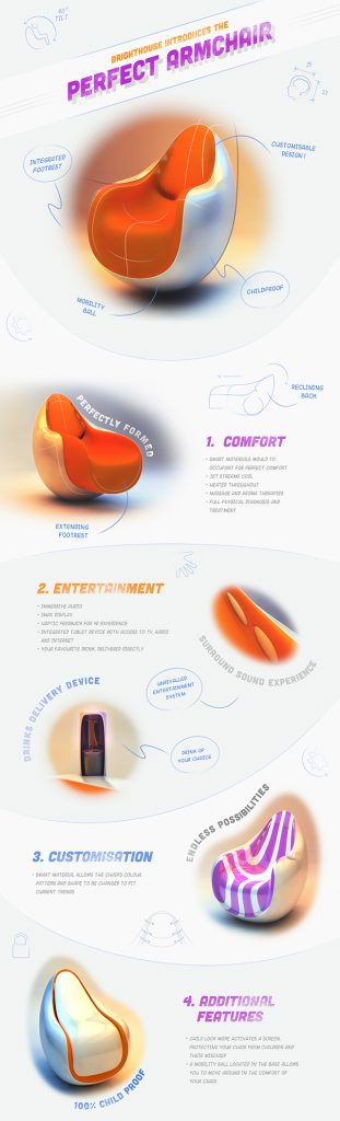 perfect-armchair-infographic